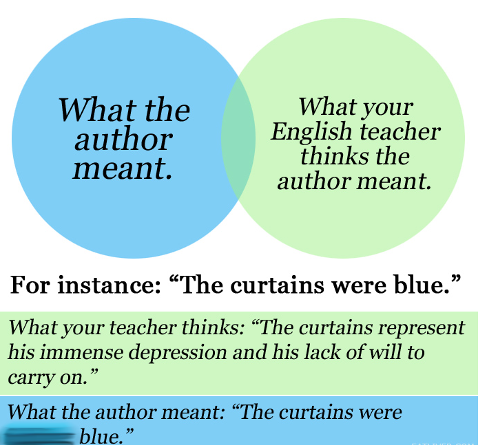 What Blue Curtains Mean The Extent Of A Reasonable Interpretation